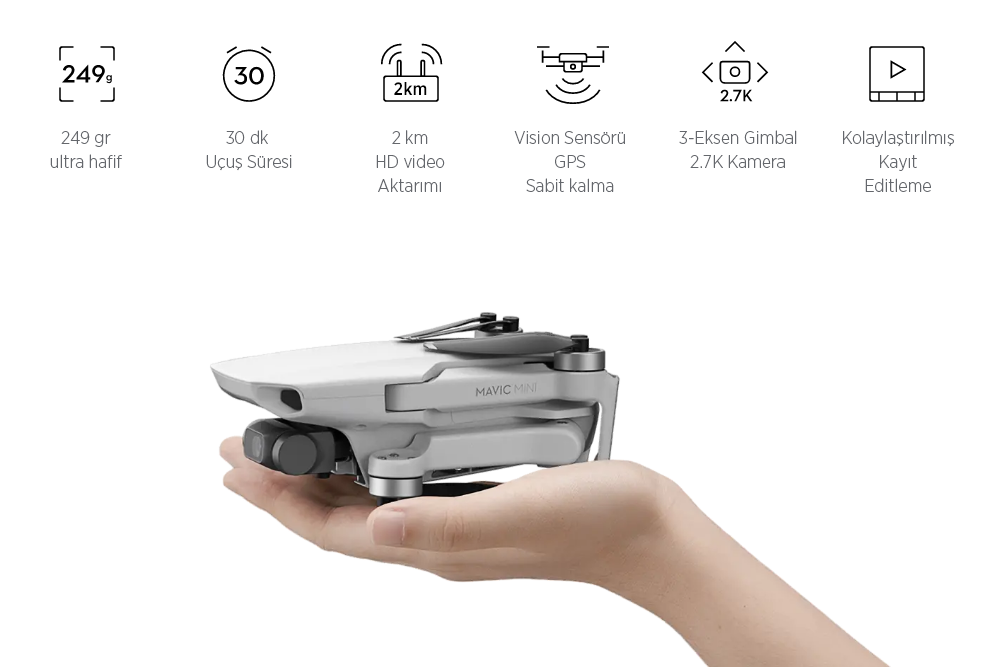 DJI Mavic Mini Edition